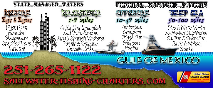 Fishing Charter Areas